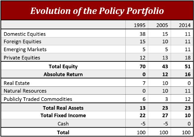 Policy portfolio-EIP page