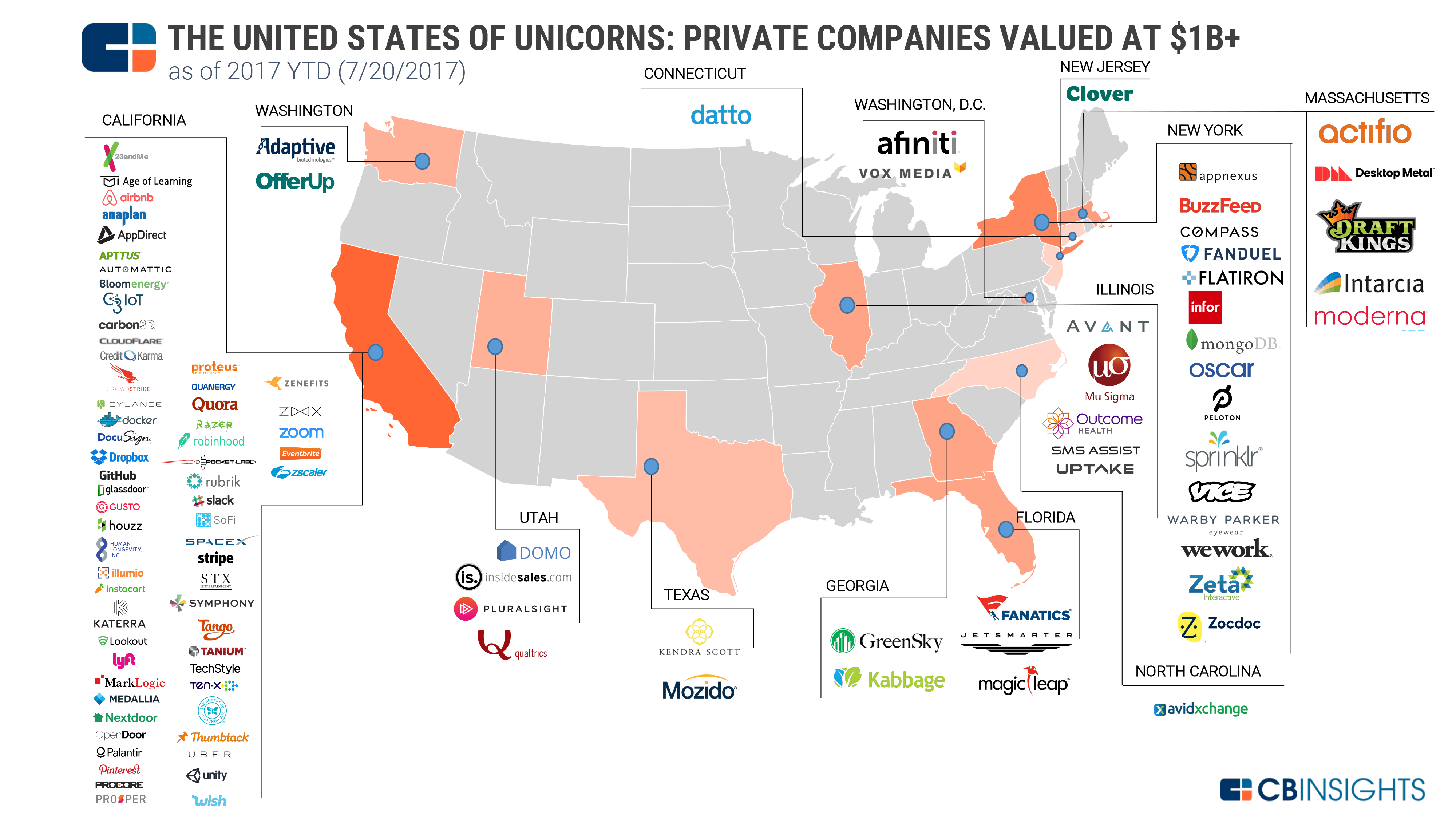 The United States Of Unicorns Endowment Wealth Management - State Of The Map 2017 Us