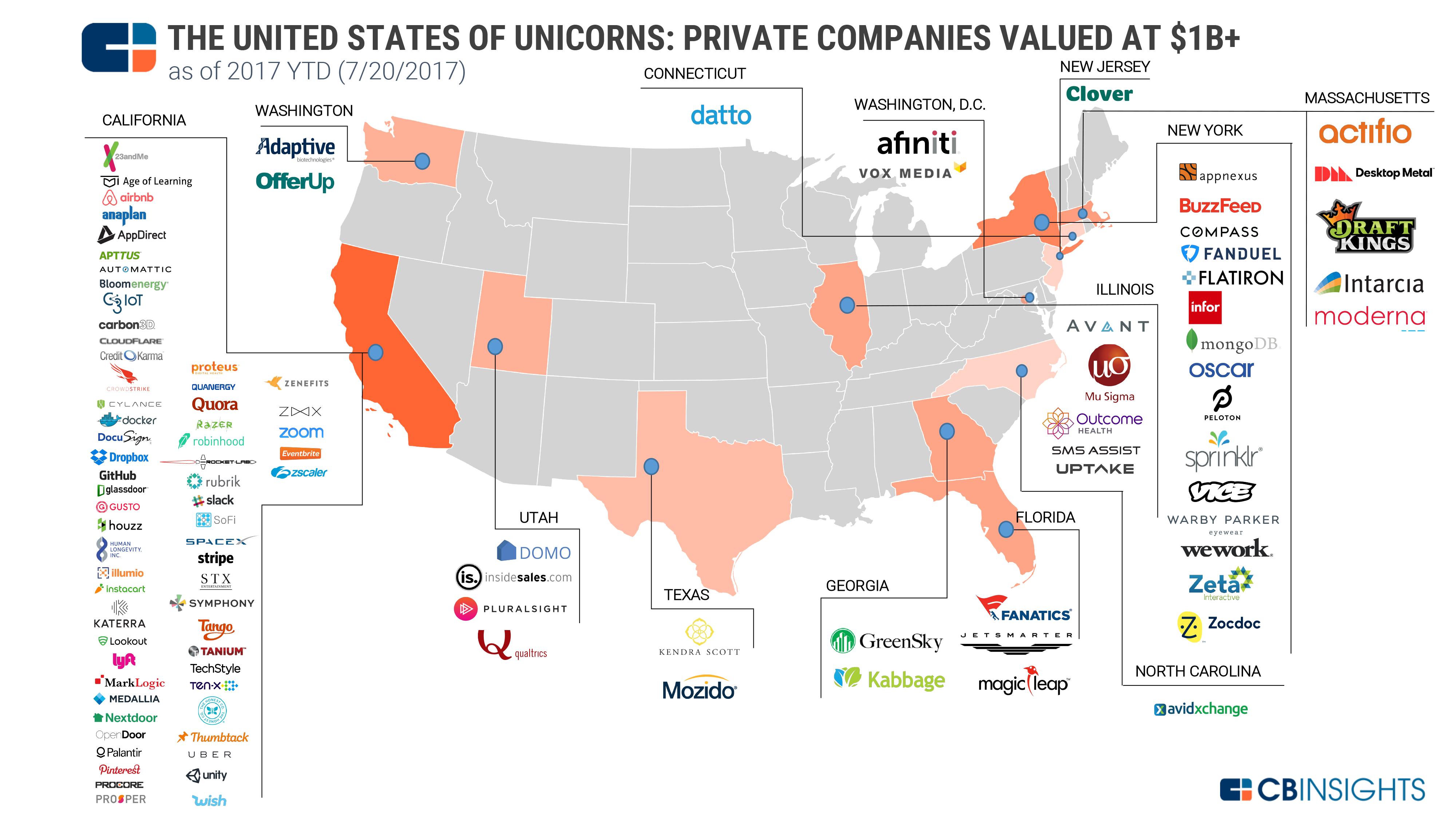 The-United-States-Of-Unicorns-7.26.17-1